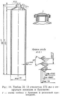 Алюминиевые тюбики и полимерная тара