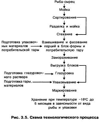 Поздравления Владиславу с днем рождения и именинами 55