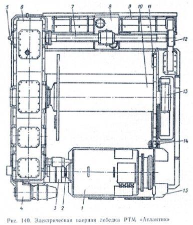 Приводной электродвигатель 1